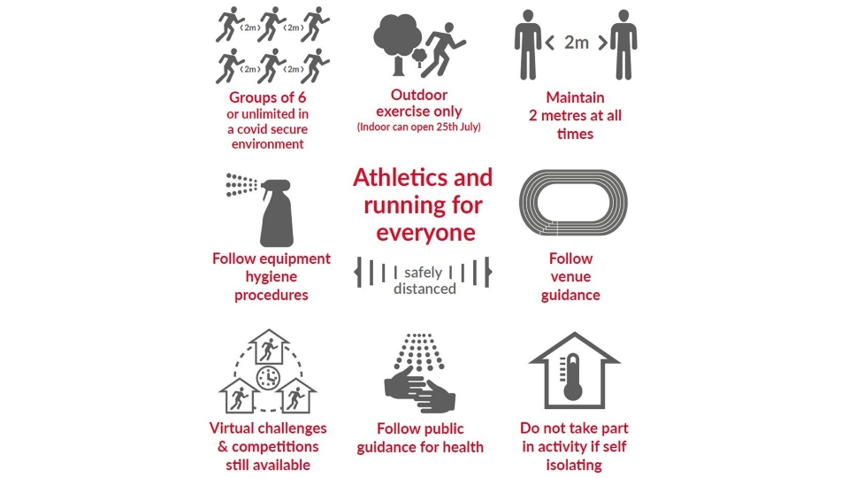 /images/2020/07/england-athletics-infographic.jpg